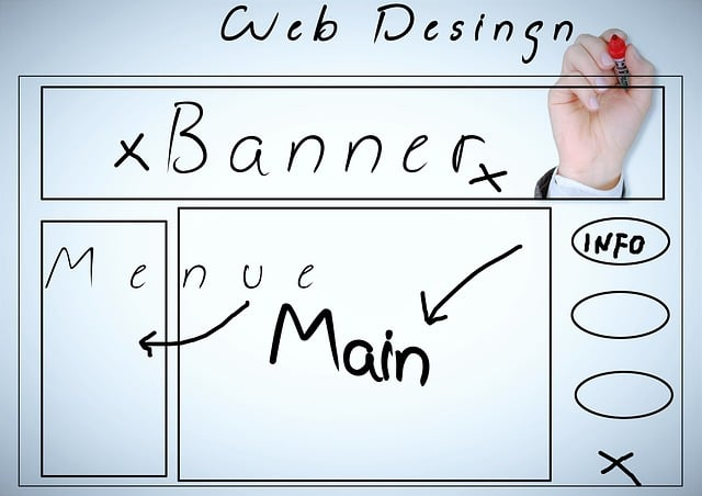 The Importance of Professional Web Design